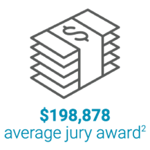 Average jury award